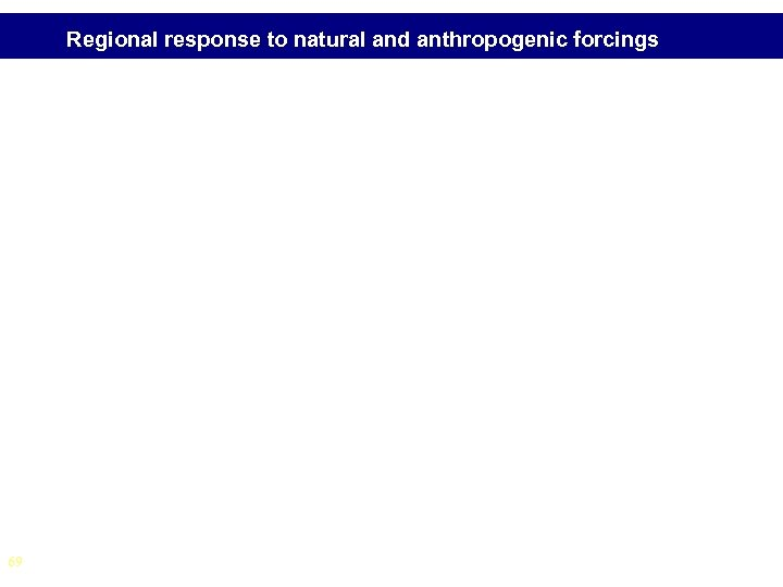 Regional response to natural and anthropogenic forcings 69