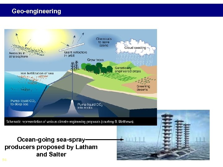Geo-engineering Ocean-going sea-spray producers proposed by Latham and Salter 94