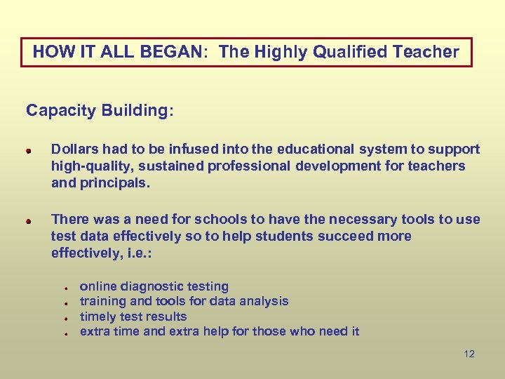 HOW IT ALL BEGAN: The Highly Qualified Teacher Capacity Building: Dollars had to be