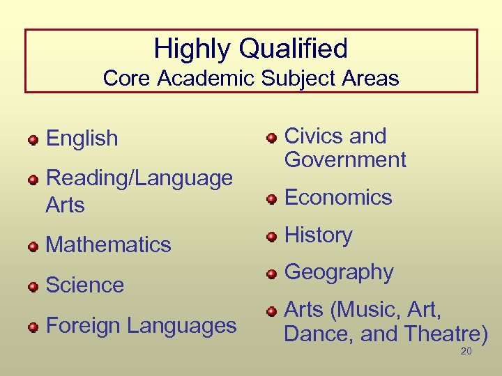 Highly Qualified Core Academic Subject Areas English Reading/Language Arts Mathematics Science Foreign Languages Civics