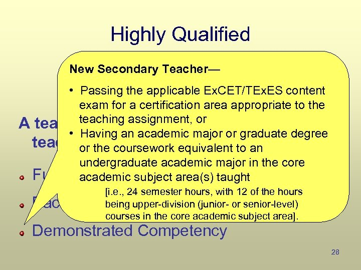 Highly Qualified New Secondary Teacher— • Passing the applicable Ex. CET/TEx. ES content exam