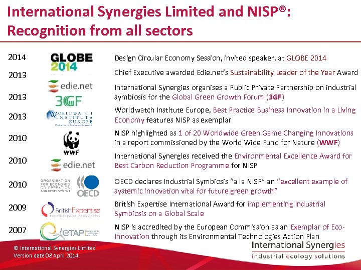 International Synergies Limited and NISP®: Recognition from all sectors 2014 Design Circular Economy Session,