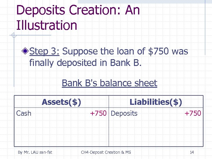 Deposits Creation: An Illustration Step 3: Suppose the loan of $750 was finally deposited