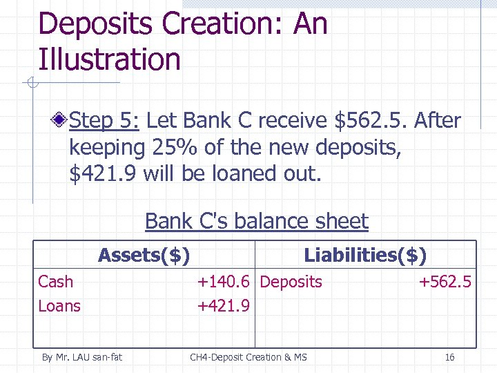 Deposits Creation: An Illustration Step 5: Let Bank C receive $562. 5. After keeping