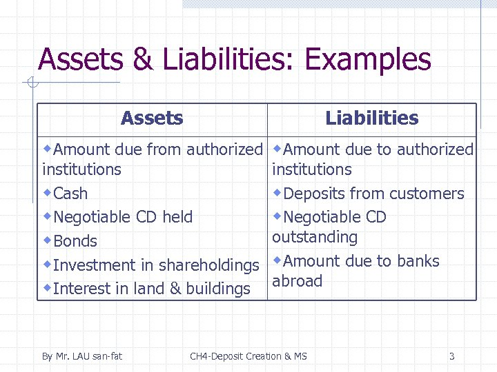 Assets & Liabilities: Examples Assets Liabilities w. Amount due from authorized w. Amount due