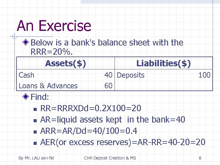 An Exercise Below is a bank's balance sheet with the RRR=20%. Assets($) Liabilities($) Cash