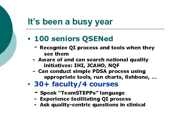 It's been a busy year § 100 seniors QSENed - Recognize QI process and