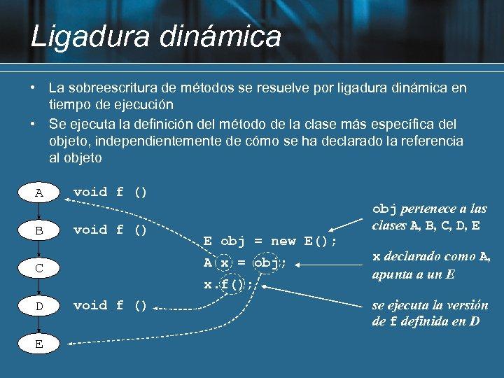Ligadura dinámica • La sobreescritura de métodos se resuelve por ligadura dinámica en tiempo