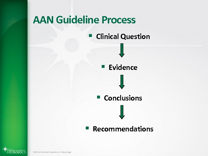 AAN Guideline Process § Clinical Question § Evidence § Conclusions § Recommendations © 2013