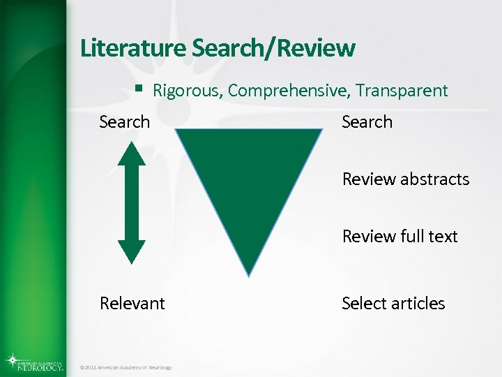 Literature Search/Review § Rigorous, Comprehensive, Transparent Search Review abstracts Review full text Relevant ©