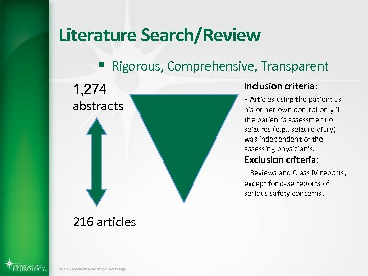 Literature Search/Review § Rigorous, Comprehensive, Transparent 1, 274 abstracts Inclusion criteria: - Articles using