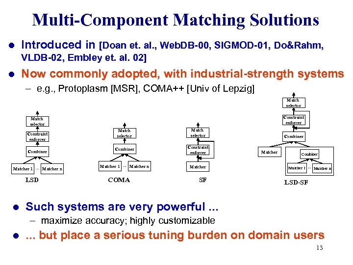 Multi-Component Matching Solutions l Introduced in [Doan et. al. , Web. DB-00, SIGMOD-01, Do&Rahm,