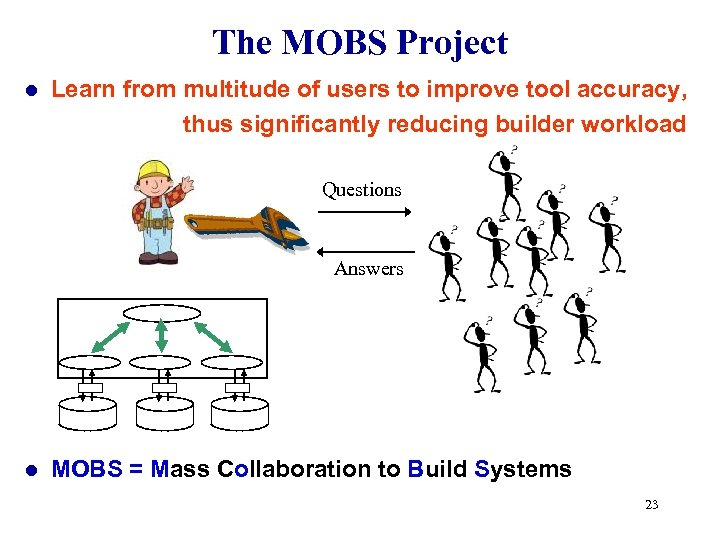 The MOBS Project l Learn from multitude of users to improve tool accuracy, thus