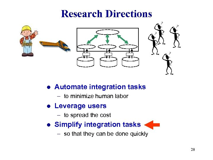 Research Directions l Automate integration tasks – to minimize human labor l Leverage users