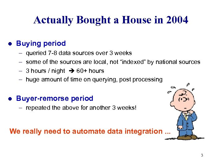 Actually Bought a House in 2004 l Buying period – – l queried 7