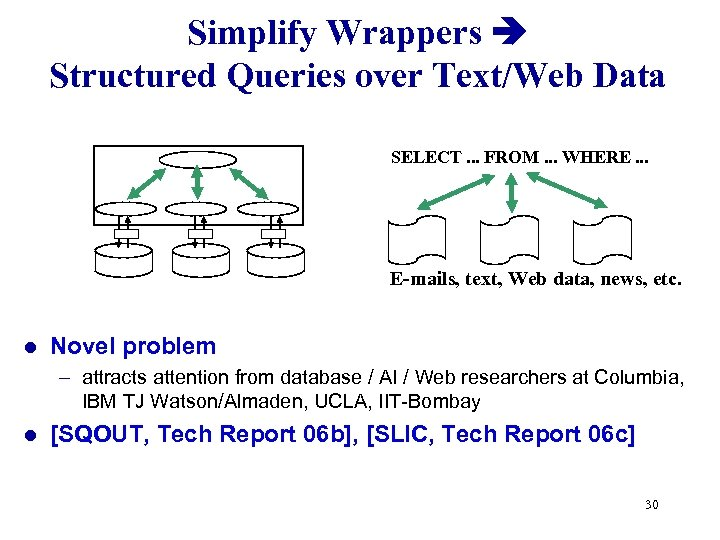 Simplify Wrappers Structured Queries over Text/Web Data SELECT. . . FROM. . . WHERE.