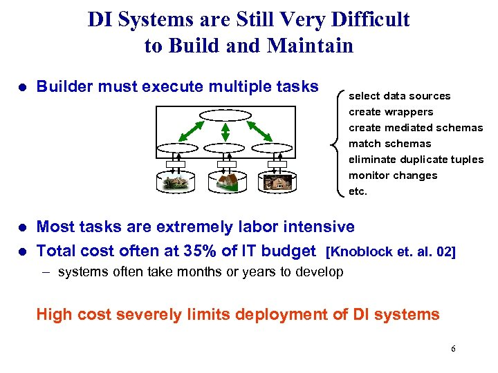 DI Systems are Still Very Difficult to Build and Maintain l Builder must execute