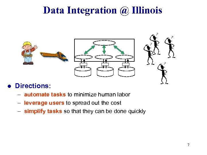 Data Integration @ Illinois l Directions: – automate tasks to minimize human labor –