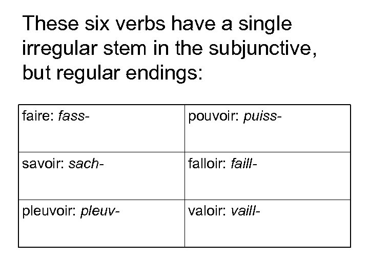 These six verbs have a single irregular stem in the subjunctive, but regular endings:
