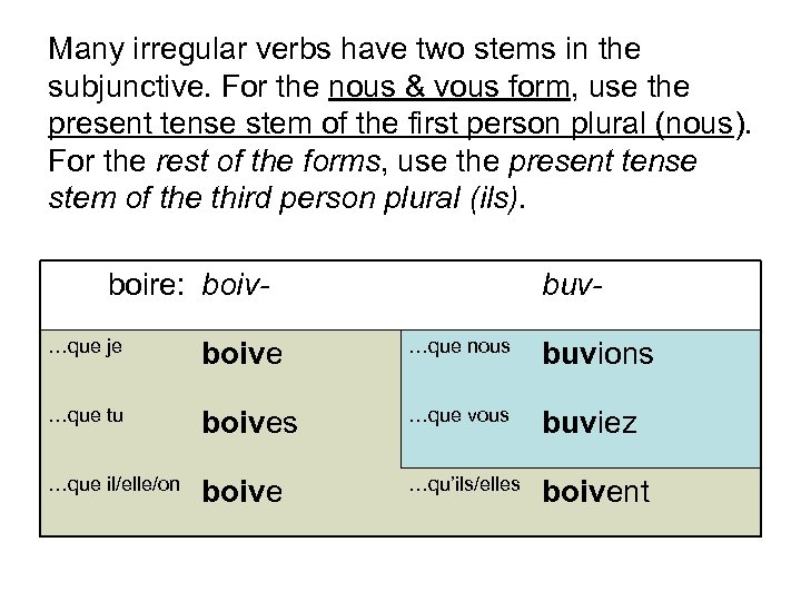Many irregular verbs have two stems in the subjunctive. For the nous & vous