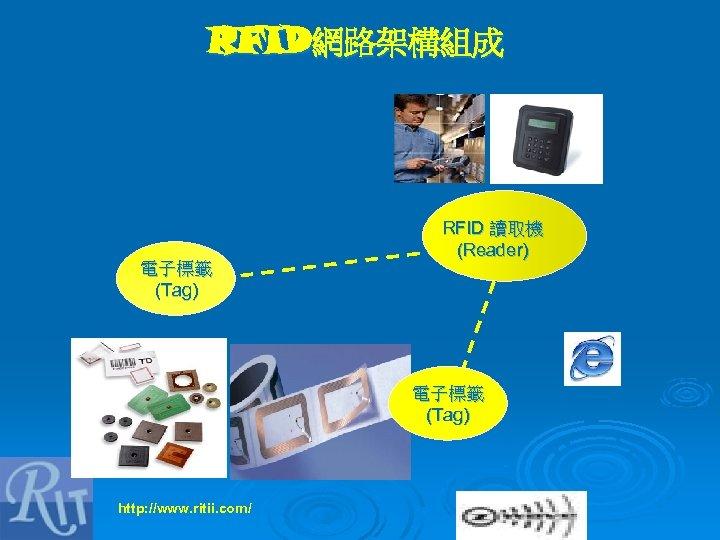 RFID網路架構組成 電子標籤 (Tag) RFID 讀取機 (Reader) 電子標籤 (Tag) http: //www. ritii. com/
