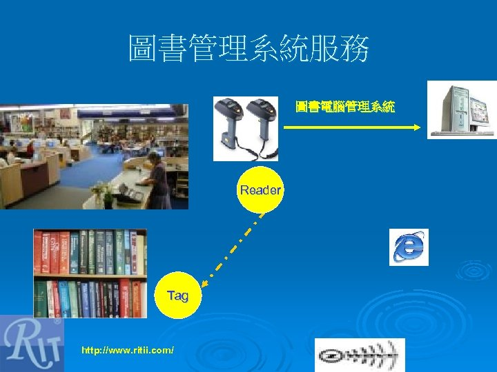 圖書管理系統服務 圖書電腦管理系統 Reader Tag http: //www. ritii. com/