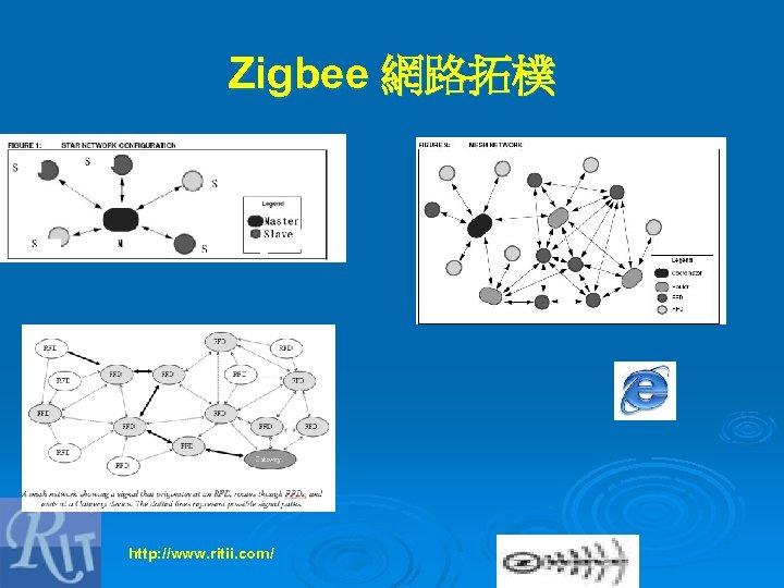 Zigbee 網路拓樸 http: //www. ritii. com/