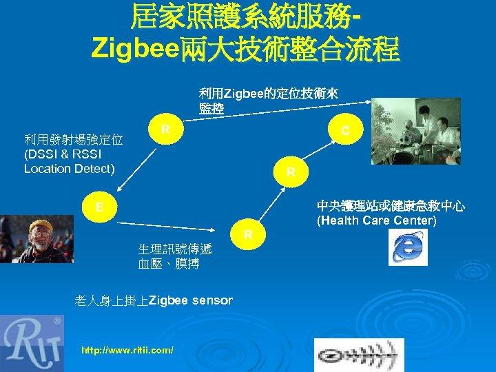 居家照護系統服務Zigbee兩大技術整合流程 利用Zigbee的定位技術來 監控 利用發射場強定位 (DSSI & RSSI Location Detect) c R R 中央護理站或健康急救中心 (Health