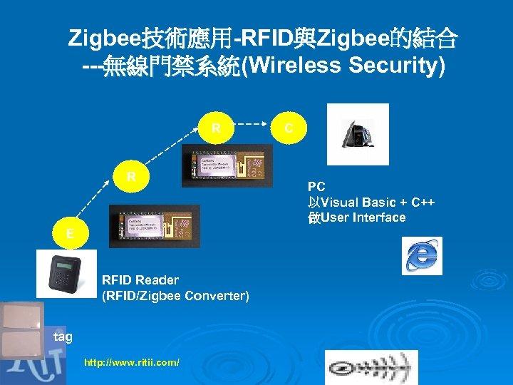 Zigbee技術應用-RFID與Zigbee的結合 ---無線門禁系統(Wireless Security) R R E RFID Reader (RFID/Zigbee Converter) tag http: //www. ritii.