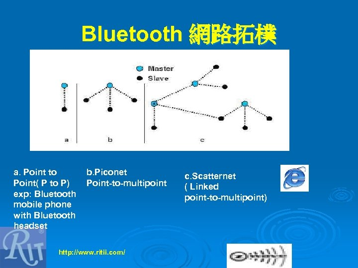 Bluetooth 網路拓樸 a. Point to Point( P to P) exp: Bluetooth mobile phone with