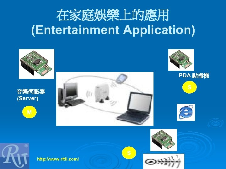 在家庭娛樂上的應用 (Entertainment Application) PDA 點播機 S 音樂伺服器 (Server) M S http: //www. ritii. com/