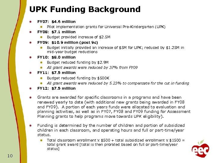 UPK Funding Background l l l FY 07: $4. 6 million l Pilot implementation