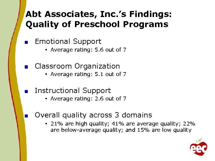 Abt Associates, Inc. 's Findings: Quality of Preschool Programs Emotional Support • Average rating: