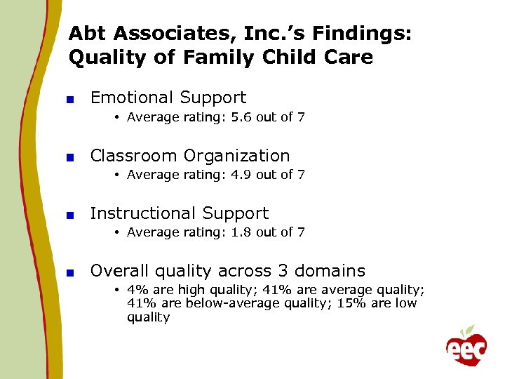 Abt Associates, Inc. 's Findings: Quality of Family Child Care Emotional Support • Average