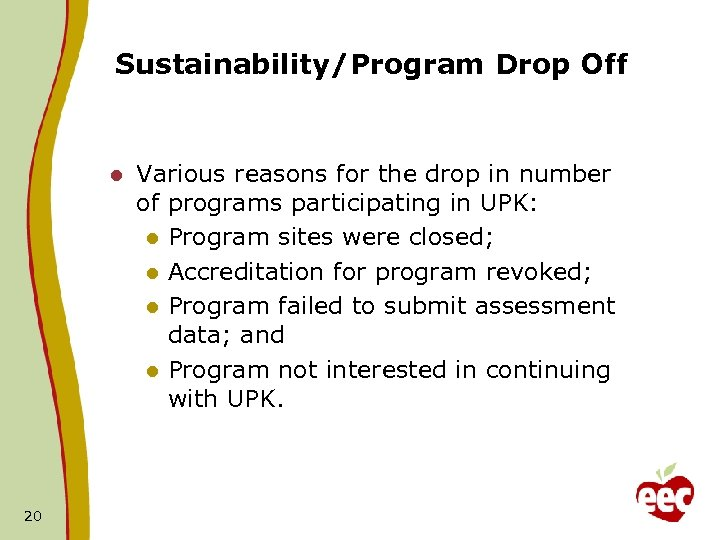 Sustainability/Program Drop Off l 20 Various reasons for the drop in number of programs