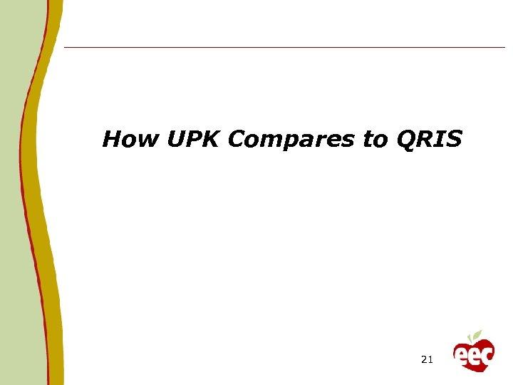 How UPK Compares to QRIS 21