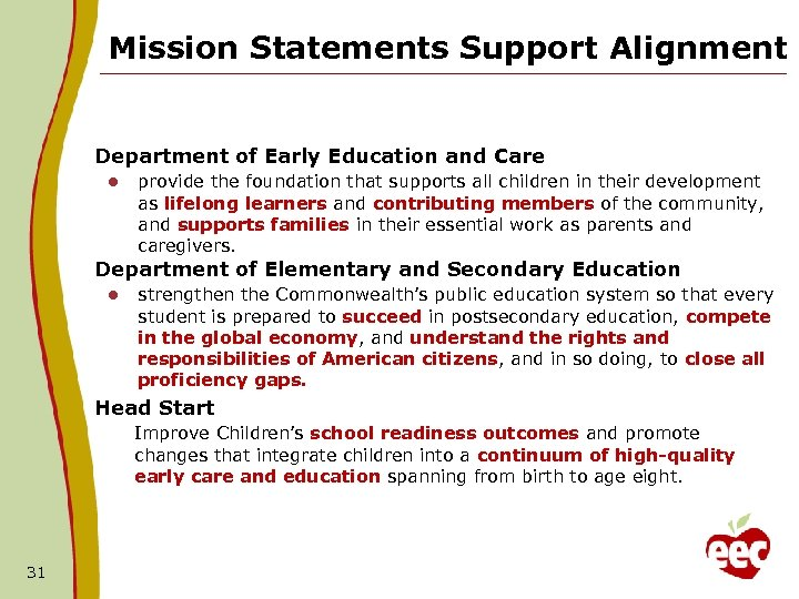 Mission Statements Support Alignment Department of Early Education and Care l provide the foundation