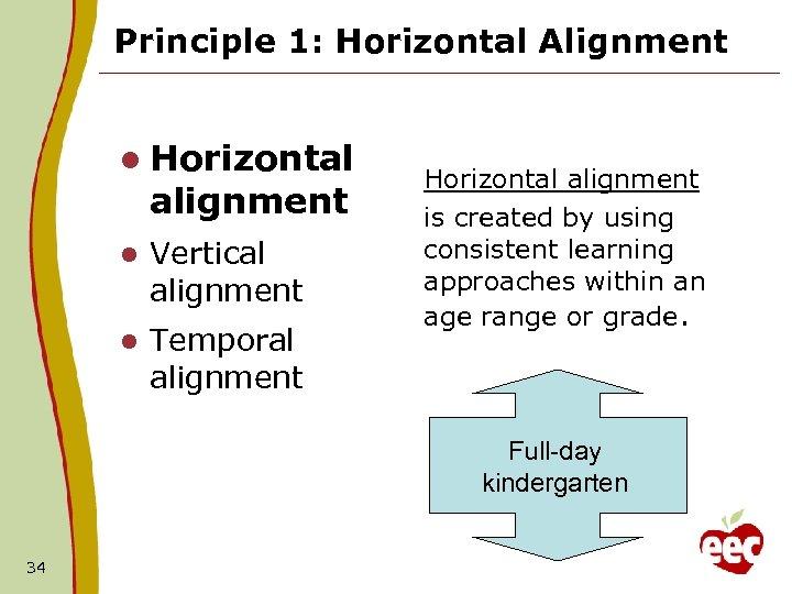 Principle 1: Horizontal Alignment l Horizontal alignment l Vertical alignment l Temporal alignment Horizontal