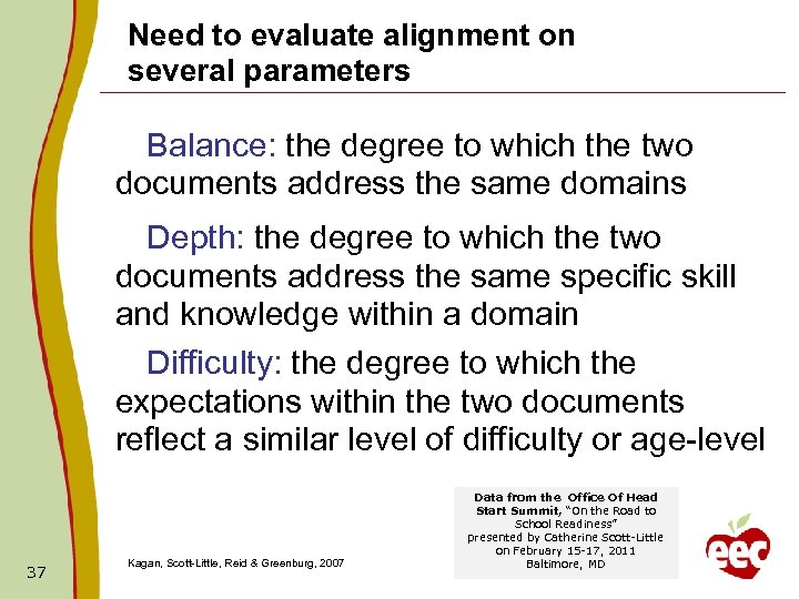 Need to evaluate alignment on several parameters Balance: the degree to which the two