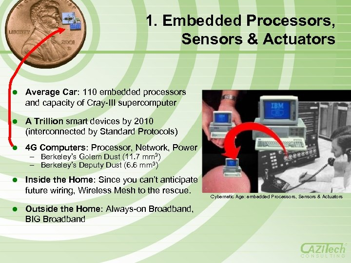 1. Embedded Processors, Sensors & Actuators l Average Car: 110 embedded processors and capacity
