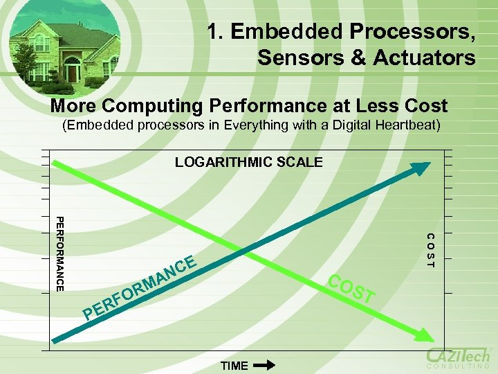 1. Embedded Processors, Sensors & Actuators More Computing Performance at Less Cost (Embedded processors