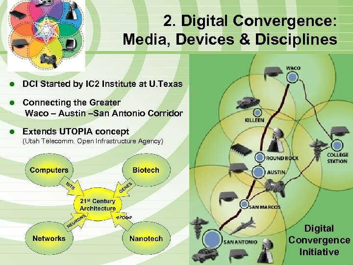 2. Digital Convergence: Media, Devices & Disciplines l DCI Started by IC 2 Institute