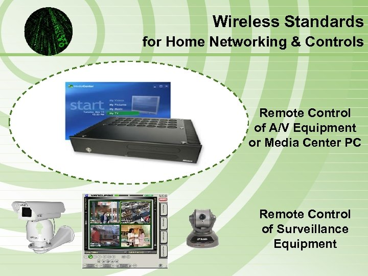 Wireless Standards for Home Networking & Controls Remote Control of A/V Equipment or Media