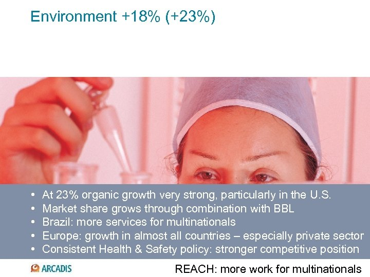 Environment +18% (+23%) • • • At 23% organic growth very strong, particularly in
