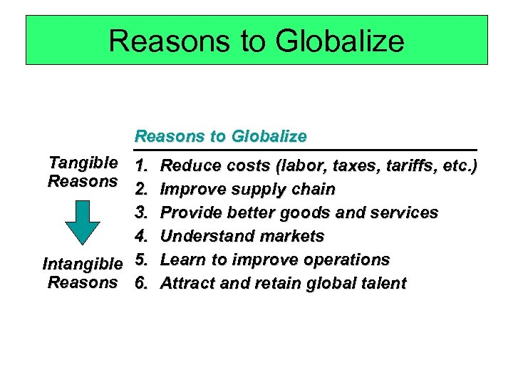 Reasons to Globalize Tangible 1. Reduce costs (labor, taxes, tariffs, etc. ) Reasons 2.