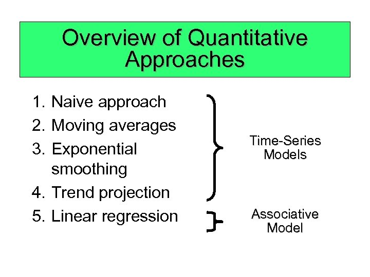 Overview of Quantitative Approaches 1. Naive approach 2. Moving averages 3. Exponential smoothing 4.