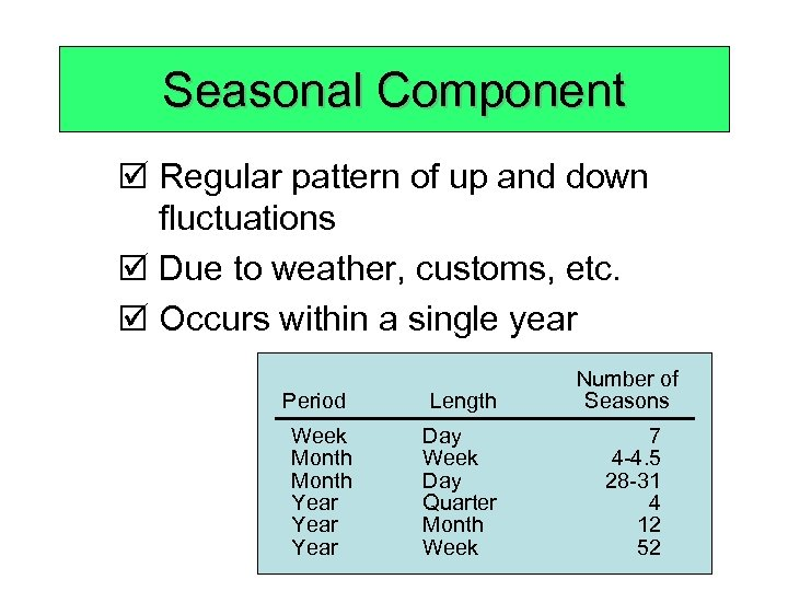 Seasonal Component þ Regular pattern of up and down fluctuations þ Due to weather,