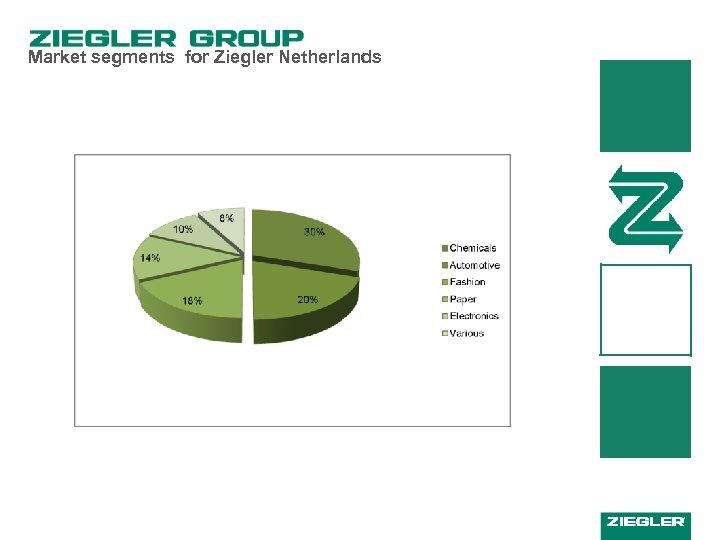 Market segments for Ziegler Netherlands