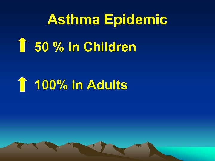 Asthma Epidemic 50 % in Children 100% in Adults