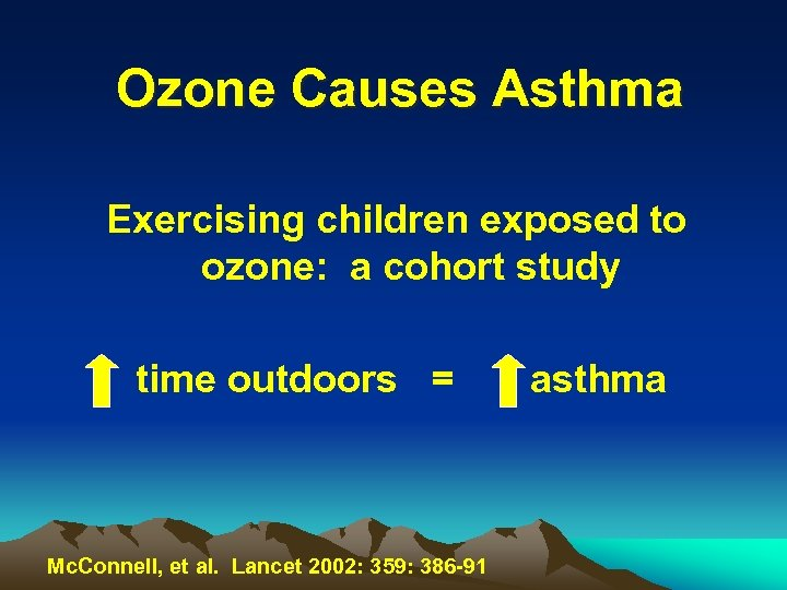 Ozone Causes Asthma Exercising children exposed to ozone: a cohort study time outdoors =